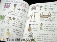 中亞手繪旅行: 烏茲別克‧吉爾吉斯